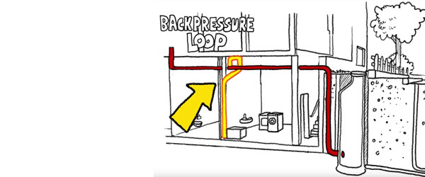 Backpressure protection